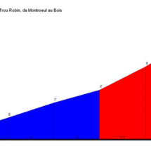 Trou_Robin_Montroeul_au_Bois_profile